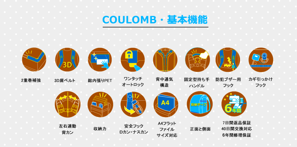 Coulomb(クーロン)ランドセルの機能一覧